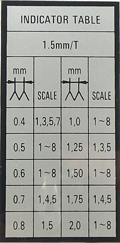 Label, Threading Dial (Metric)
